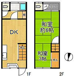 朝潮橋駅 280万円