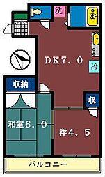 喜久ハウス[102号室]の間取り