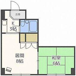 三共ハイツ[2階]の間取り