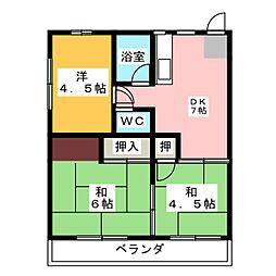 京成小岩駅 7.0万円