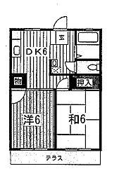 神奈川県横須賀市平作3丁目の賃貸アパートの間取り