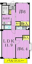 ハミングホーム五香西[201号室]の間取り