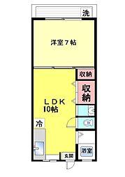 中島本庄ビル[201号室]の間取り