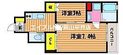 岡山電気軌道東山本線 門田屋敷駅 徒歩32分の賃貸アパート 1階1SKの間取り