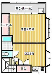 吉井ハイツ[2F東号室]の間取り