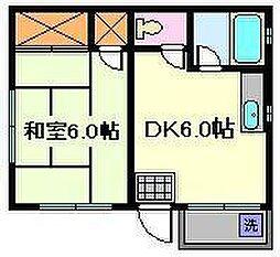 田賀谷コーポ[2階]の間取り