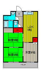 第2グリーンパレス[3階]の間取り