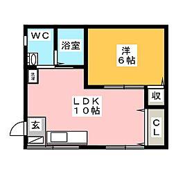 北島 3.4万円