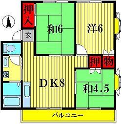 千葉県松戸市稔台2丁目の賃貸アパートの間取り