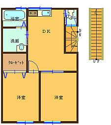 サンライフKUMAGAYA[201号室]の間取り