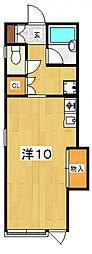大町ハウス[104号室号室]の間取り