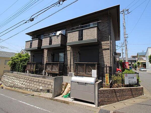 千葉県柏市篠籠田の賃貸アパート