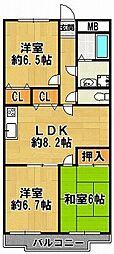 リバーコート三田 3階3LDKの間取り