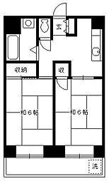 埼玉県熊谷市弥生2丁目の賃貸マンションの間取り