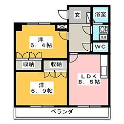 TK・SKY(ティ−ケ−・スカイ)[2階]の間取り