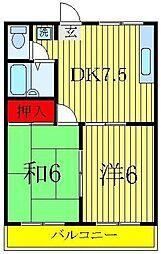 青井駅 7.2万円
