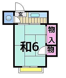 第五・五月荘[3号室]の間取り