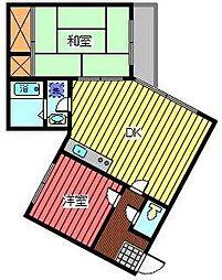 埼玉県川口市飯塚1丁目の賃貸マンションの間取り