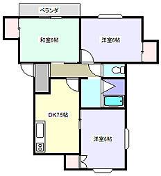 埼玉県北本市中丸7丁目の賃貸アパートの間取り