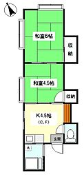 神奈川県横浜市鶴見区鶴見中央2丁目の賃貸アパートの間取り