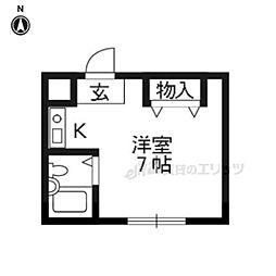 伏見稲荷駅 2.7万円
