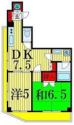 第一金子ビル[501号室]の間取り