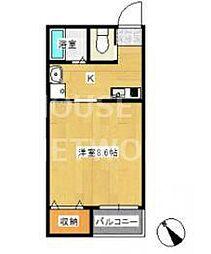 京OHBU4[202号室号室]の間取り