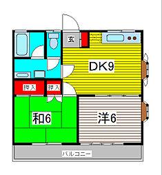 コーワコーポ1号館[2階]の間取り