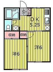千葉県柏市増尾の賃貸アパートの間取り