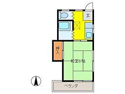 東京都府中市南町5丁目の賃貸アパートの間取り