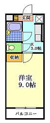GRAN・SHARIO[203号室]の間取り
