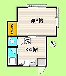 東京メトロ丸ノ内線 東高円寺駅 徒歩3分