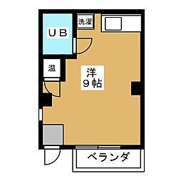 藤が丘駅 3.2万円