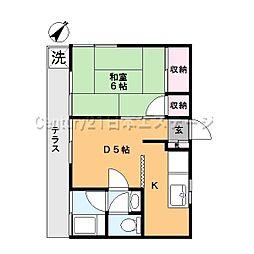 東京都大田区東雪谷2丁目の賃貸アパートの間取り