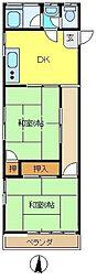 コーポ有田[201号室]の間取り