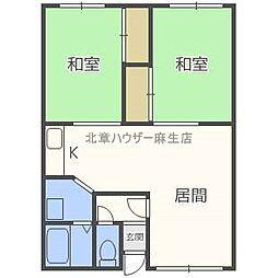 北海道札幌市北区篠路八条1丁目の賃貸アパートの間取り