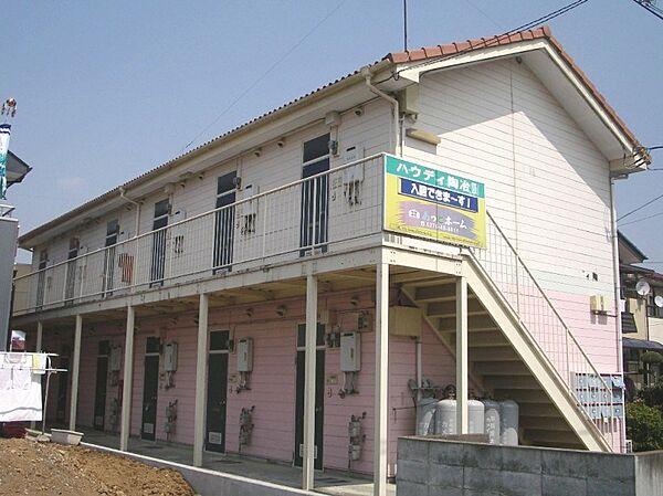 群馬県太田市藤久良町の賃貸アパートの外観
