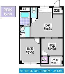内野千島ビル[2階]の間取り