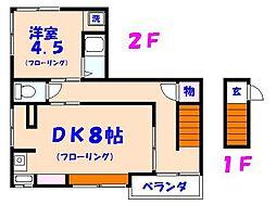 柳田荘[2F号室]の間取り