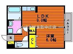 グランドソレイユ B棟[2階]の間取り