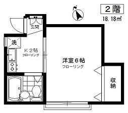 東急東横線 学芸大学駅 徒歩8分
