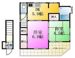 菅野アパート[201号室]の間取り
