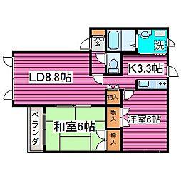 JR学園都市線 石狩当別駅 徒歩10分の賃貸アパート 1階2LDKの間取り