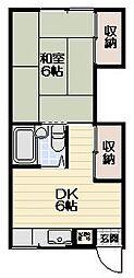 松岡荘[201号室]の間取り
