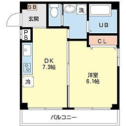 船橋駅 7.9万円