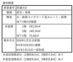 生駒駅 3,800万円