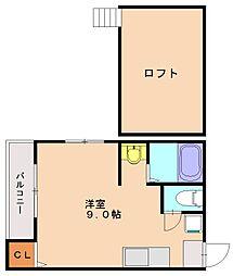 ローズフラット[2階]の間取り