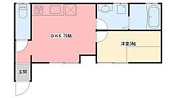 昌林荘[1号室]の間取り