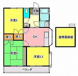 ミノハウス宮崎[202号室]の間取り