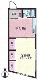 小島アパート[2F号室]の間取り